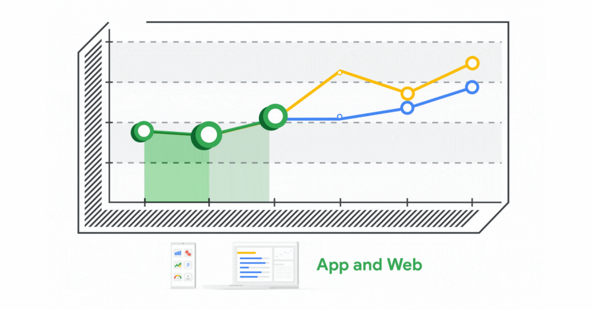 Google Analytics web+app hibrid property-k